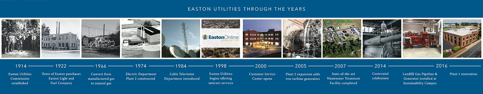 Easton Utilities Timeline