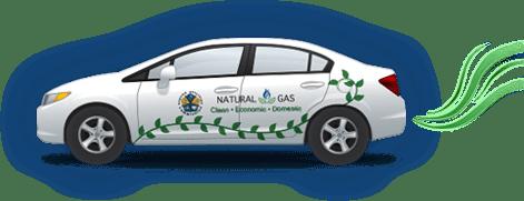 Natural Gas Vehicle